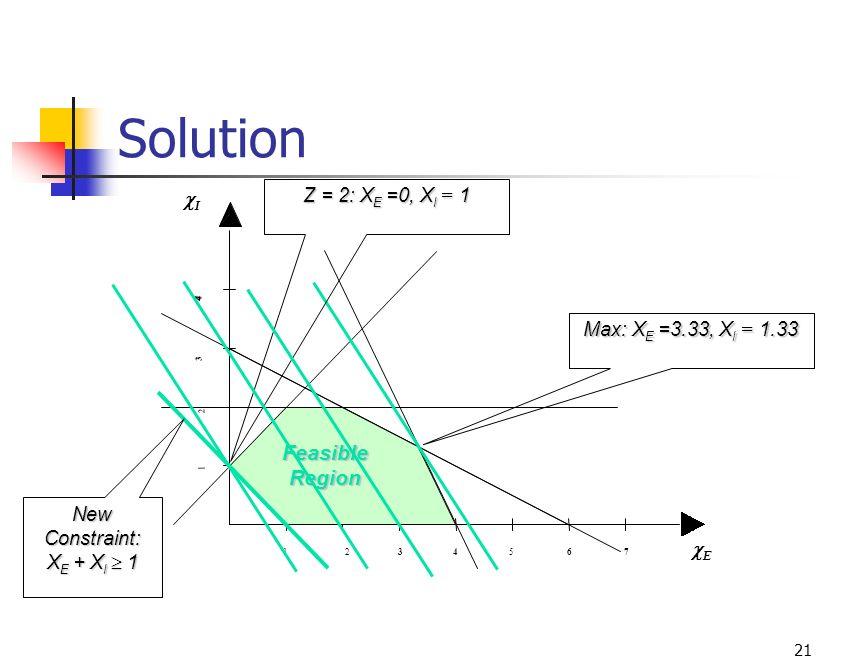 21 Solution II 1 2 3 4 123 EE 4567 FeasibleRegion New Constraint: X E + X I  1 Max: X E =3.33, X I = 1.33 Z = 2: X E =0, X I = 1