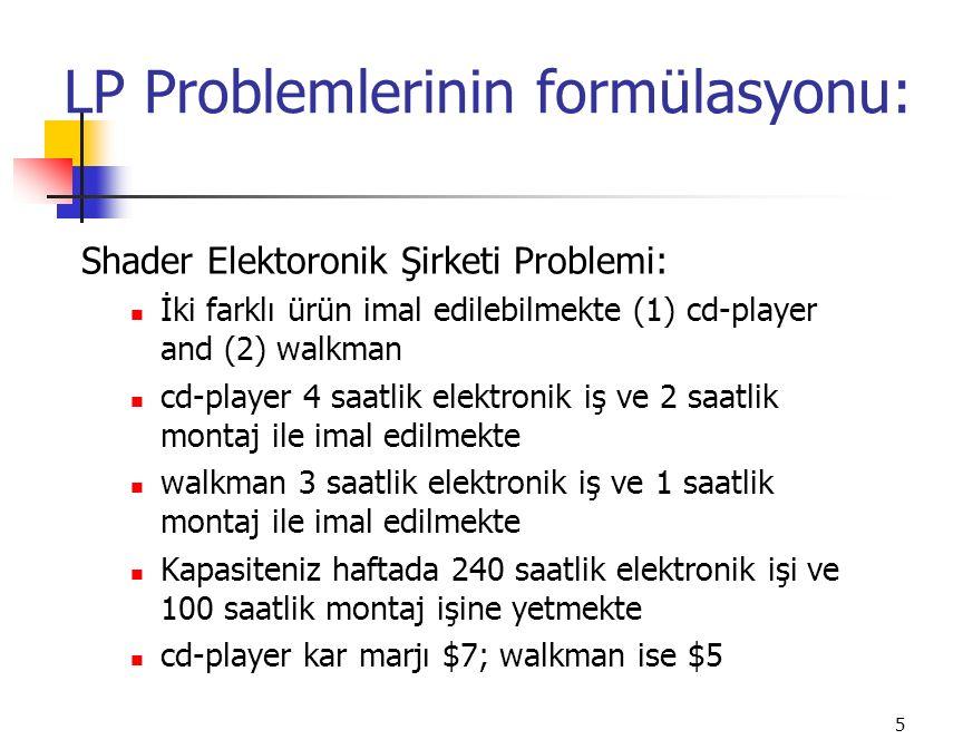 5 LP Problemlerinin formülasyonu: Shader Elektoronik Şirketi Problemi: İki farklı ürün imal edilebilmekte (1) cd-player and (2) walkman cd-player 4 saatlik elektronik iş ve 2 saatlik montaj ile imal edilmekte walkman 3 saatlik elektronik iş ve 1 saatlik montaj ile imal edilmekte Kapasiteniz haftada 240 saatlik elektronik işi ve 100 saatlik montaj işine yetmekte cd-player kar marjı $7; walkman ise $5