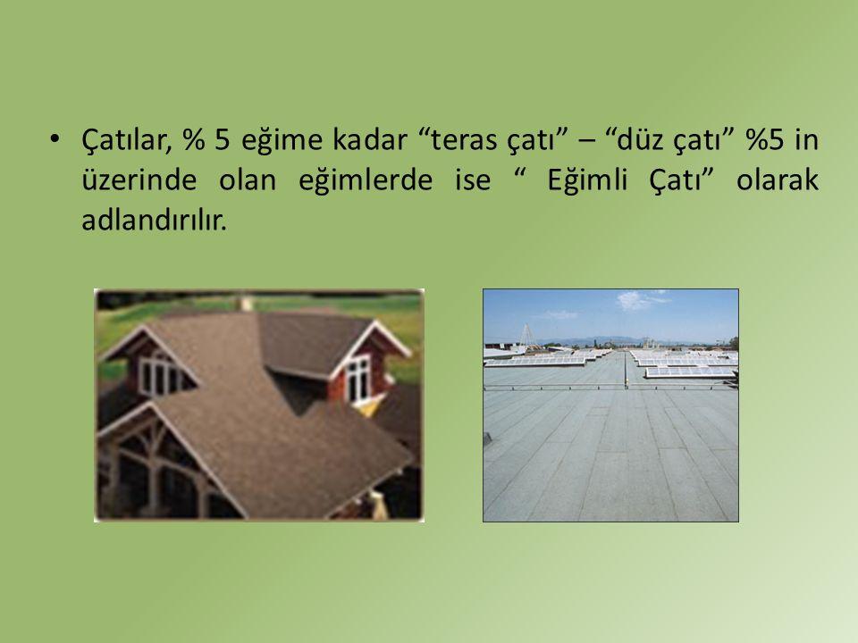 """Çatılar, % 5 eğime kadar """"teras çatı"""" – """"düz çatı"""" %5 in üzerinde olan eğimlerde ise """" Eğimli Çatı"""" olarak adlandırılır."""
