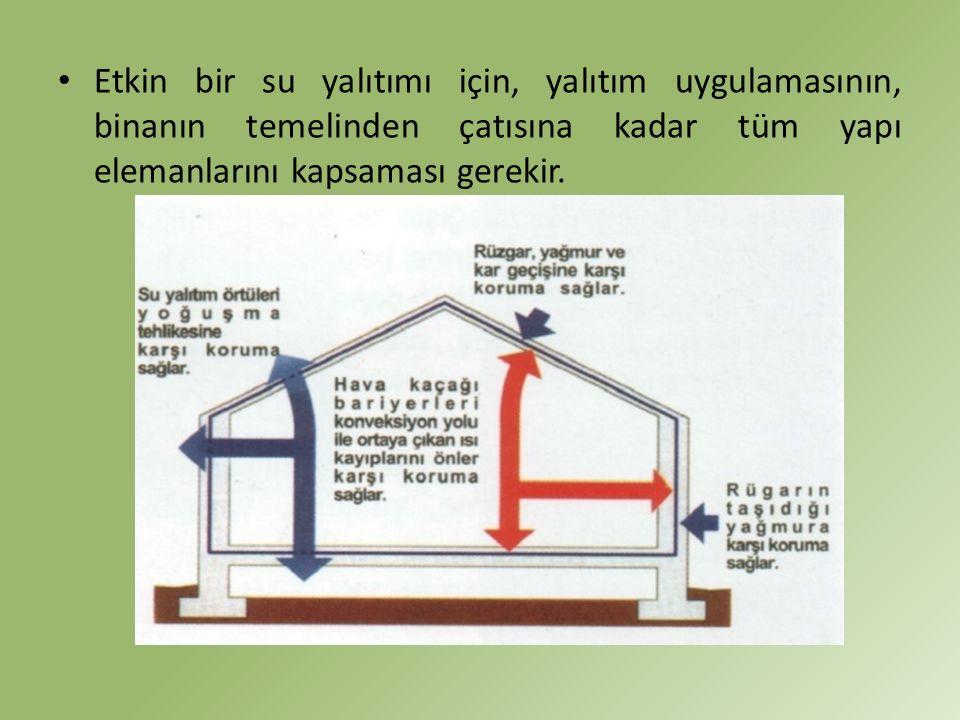 Etkin bir su yalıtımı için, yalıtım uygulamasının, binanın temelinden çatısına kadar tüm yapı elemanlarını kapsaması gerekir.