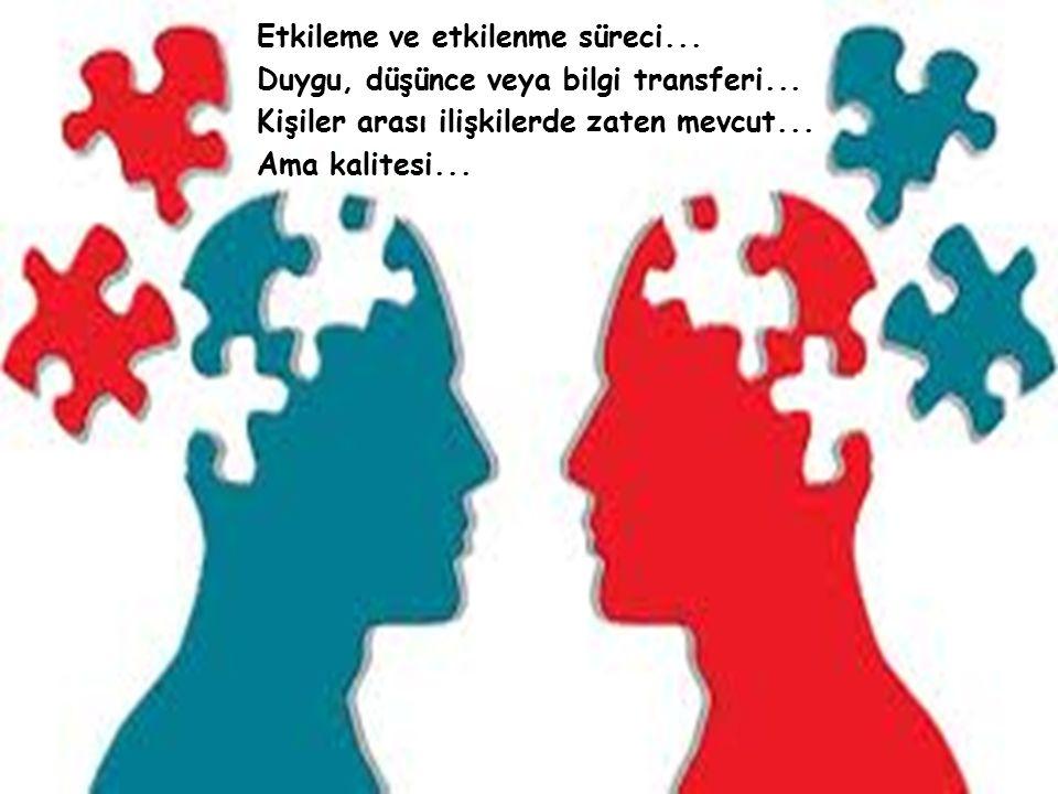Etkileme ve etkilenme süreci... Duygu, düşünce veya bilgi transferi...