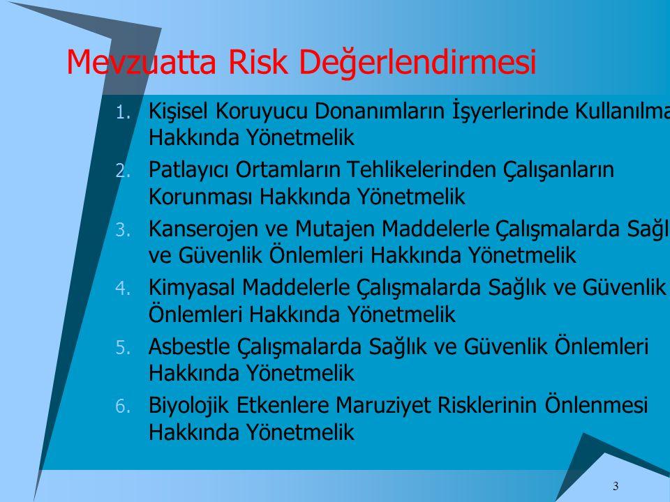 Mevzuatta Risk Değerlendirmesi 1.