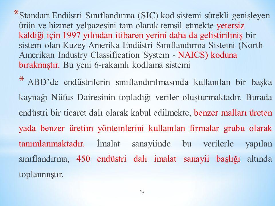 * Standart Endüstri Sınıflandırma (SIC) kod sistemi sürekli genişleyen ürün ve hizmet yelpazesini tam olarak temsil etmekte yetersiz kaldiği için 1997