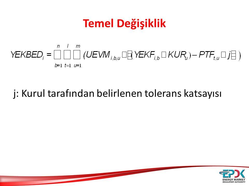 Temel Değişiklik j: Kurul tarafından belirlenen tolerans katsayısı