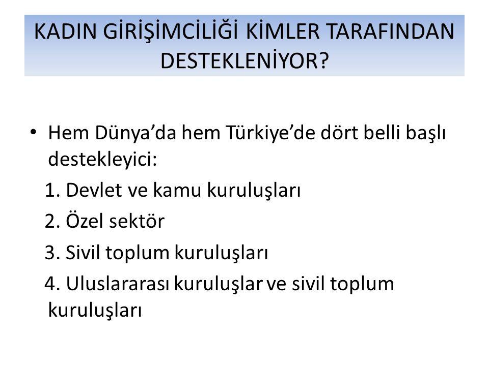 KADIN GİRİŞİMCİLİĞİ KİMLER TARAFINDAN DESTEKLENİYOR? Hem Dünya'da hem Türkiye'de dört belli başlı destekleyici: 1. Devlet ve kamu kuruluşları 2. Özel