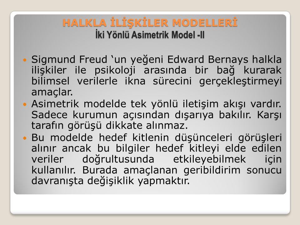 HALKLA İLİŞKİLER MODELLERİ İki Yönlü Asimetrik Model -II Sigmund Freud 'un yeğeni Edward Bernays halkla ilişkiler ile psikoloji arasında bir bağ kurarak bilimsel verilerle ikna sürecini gerçekleştirmeyi amaçlar.