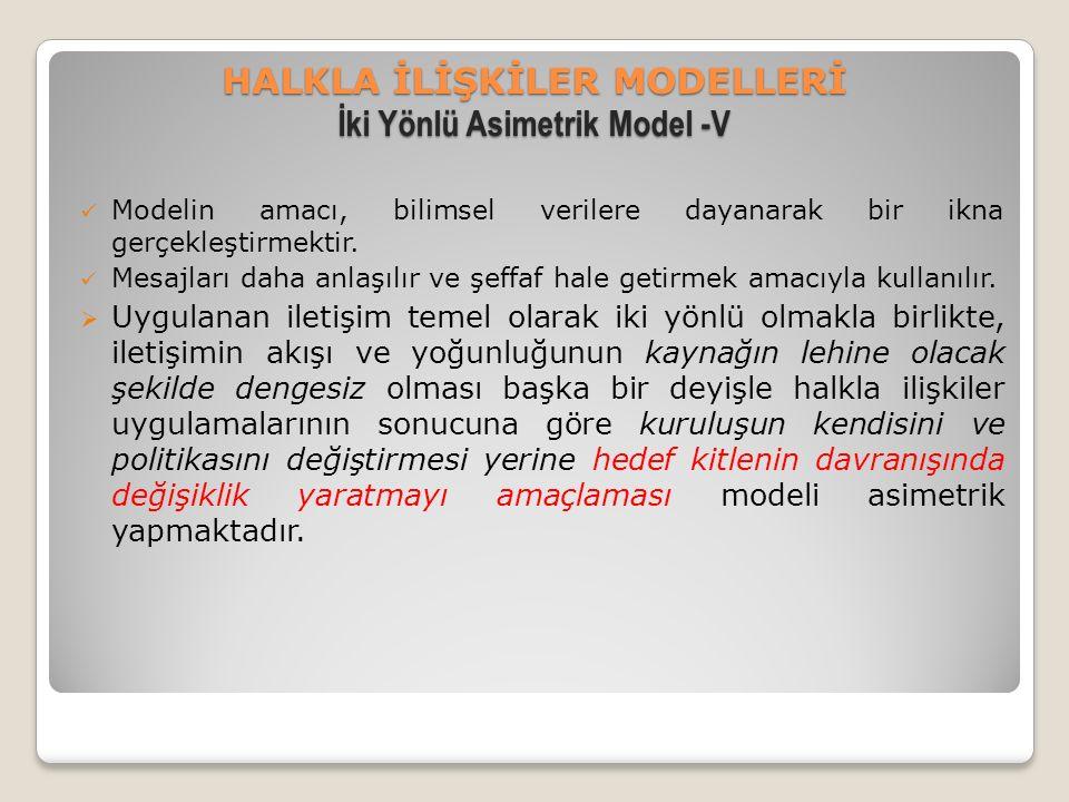 HALKLA İLİŞKİLER MODELLERİ İki Yönlü Asimetrik Model -V Modelin amacı, bilimsel verilere dayanarak bir ikna gerçekleştirmektir. Mesajları daha anlaşıl