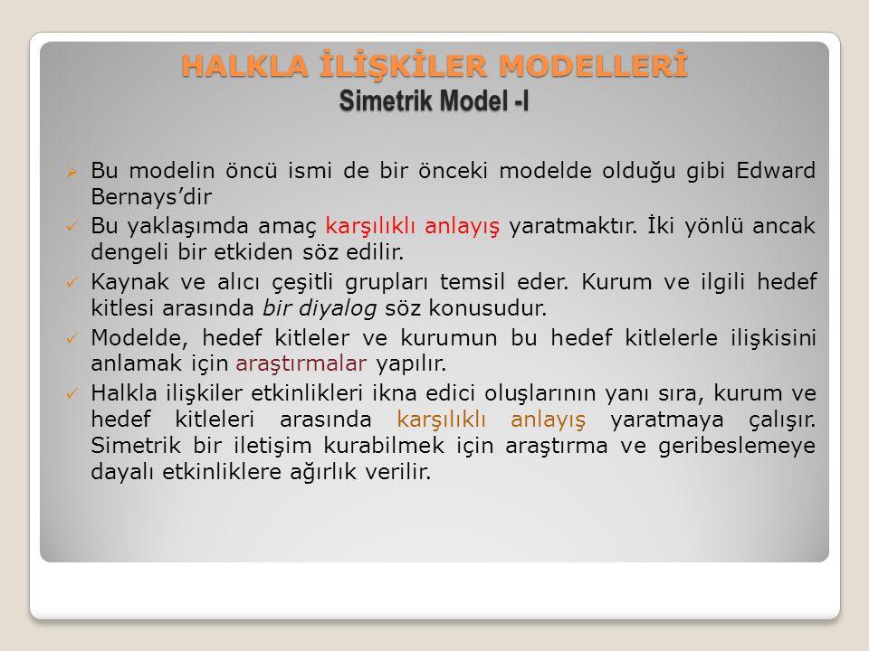 HALKLA İLİŞKİLER MODELLERİ Simetrik Model -I  Bu modelin öncü ismi de bir önceki modelde olduğu gibi Edward Bernays'dir Bu yaklaşımda amaç karşılıklı anlayış yaratmaktır.