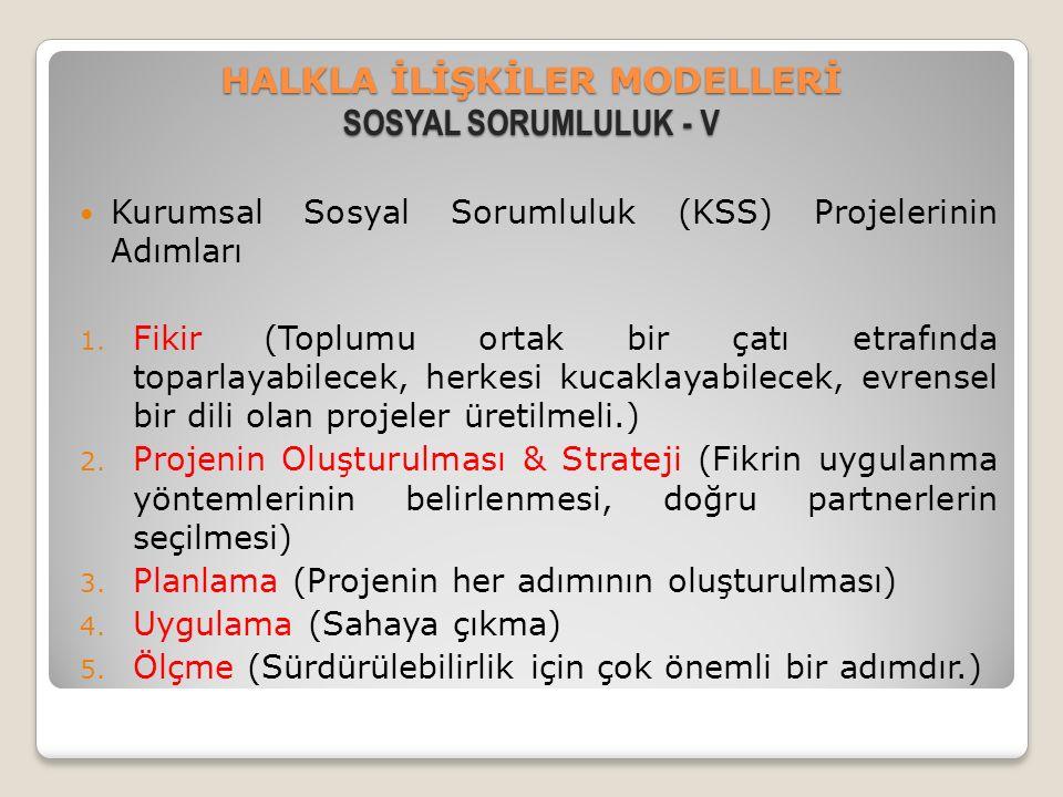 HALKLA İLİŞKİLER MODELLERİ SOSYAL SORUMLULUK - V Kurumsal Sosyal Sorumluluk (KSS) Projelerinin Adımları 1.