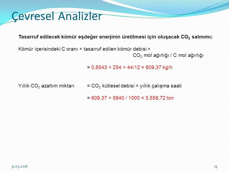 Çevresel Analizler 19 Tasarruf edilecek kömür eşdeğer enerjinin üretilmesi için oluşacak CO 2 salınımı; Kömür içerisindeki C oranı × tasarruf edilen k
