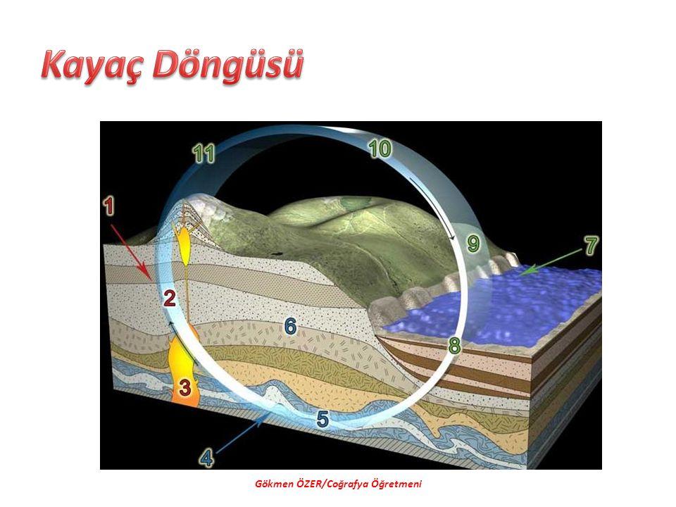 BazaltAndezitVolkan camı(Obsidyen)TrakitVolkan TüfüSünger Taşı Gökmen ÖZER/Coğrafya Öğretmeni