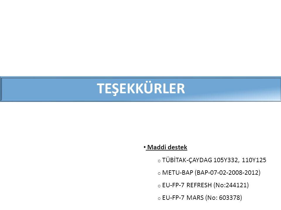 TEŞEKKÜRLER Maddi destek o TÜBİTAK-ÇAYDAG 105Y332, 110Y125 o METU-BAP (BAP-07-02-2008-2012) o EU-FP-7 REFRESH (No:244121) o EU-FP-7 MARS (No: 603378)
