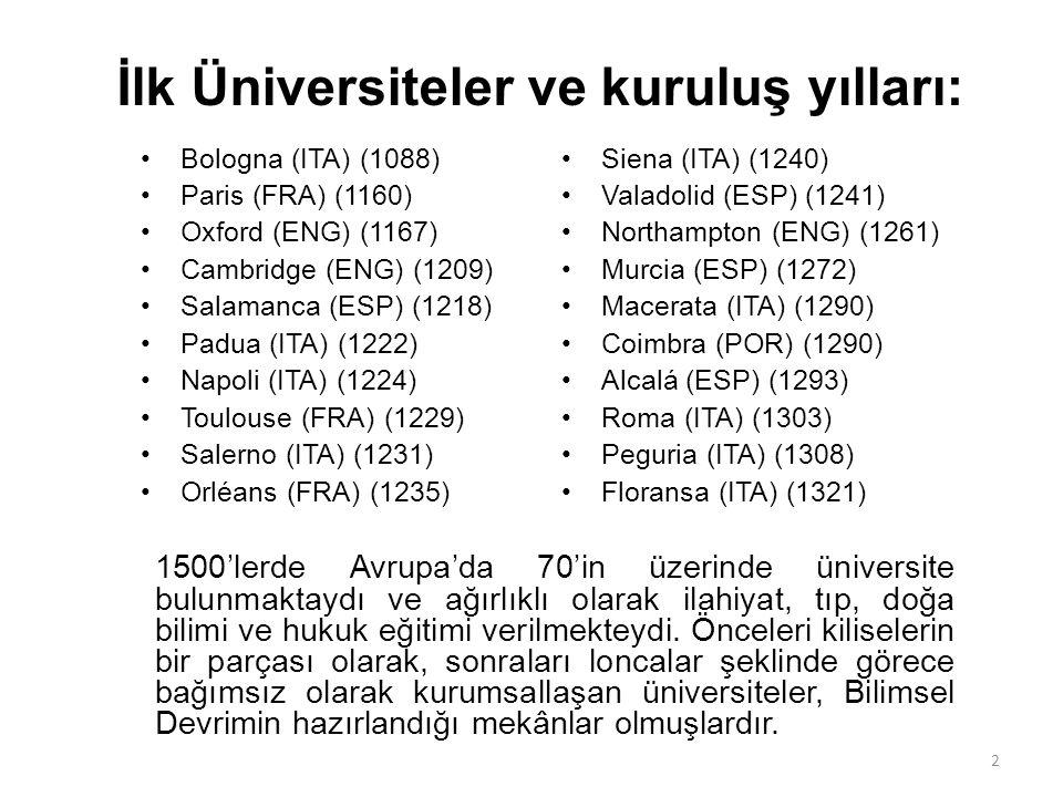 İlk Üniversiteler ve kuruluş yılları: Bologna (ITA) (1088) Paris (FRA) (1160) Oxford (ENG) (1167) Cambridge (ENG) (1209) Salamanca (ESP) (1218) Padua (ITA) (1222) Napoli (ITA) (1224) Toulouse (FRA) (1229) Salerno (ITA) (1231) Orléans (FRA) (1235) Siena (ITA) (1240) Valadolid (ESP) (1241) Northampton (ENG) (1261) Murcia (ESP) (1272) Macerata (ITA) (1290) Coimbra (POR) (1290) Alcalá (ESP) (1293) Roma (ITA) (1303) Peguria (ITA) (1308) Floransa (ITA) (1321) 1500'lerde Avrupa'da 70'in üzerinde üniversite bulunmaktaydı ve ağırlıklı olarak ilahiyat, tıp, doğa bilimi ve hukuk eğitimi verilmekteydi.