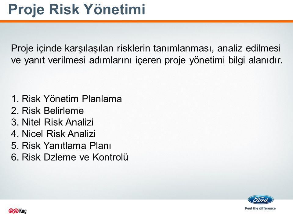 Proje Risk Yönetimi 1.Risk Yönetim Planlama 2. Risk Belirleme 3.