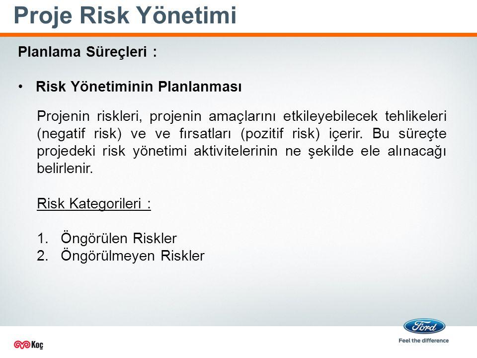 Proje Risk Yönetimi Planlama Süreçleri : Risk Yönetiminin Planlanması Projenin riskleri, projenin amaçlarını etkileyebilecek tehlikeleri (negatif risk) ve ve fırsatları (pozitif risk) içerir.