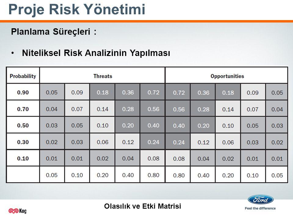 Proje Risk Yönetimi Planlama Süreçleri : Niteliksel Risk Analizinin Yapılması Olasılık ve Etki Matrisi