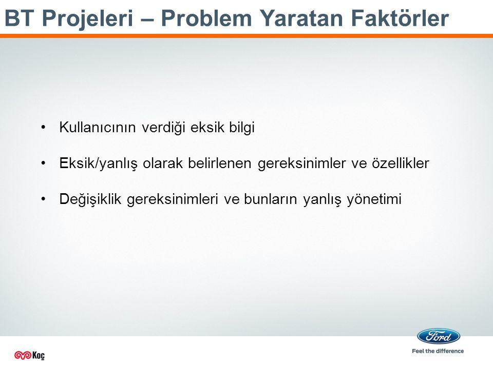 BT Projeleri – Problem Yaratan Faktörler Kullanıcının verdiği eksik bilgi Eksik/yanlış olarak belirlenen gereksinimler ve özellikler Değişiklik gereksinimleri ve bunların yanlış yönetimi