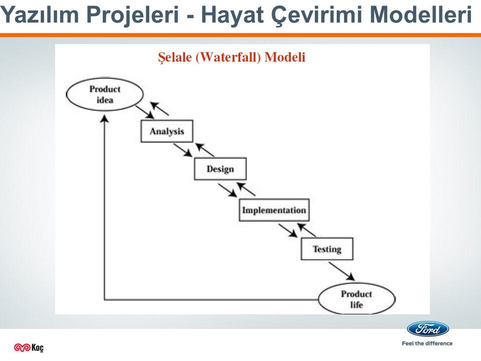 Yazılım Projeleri - Hayat Çevirimi Modelleri
