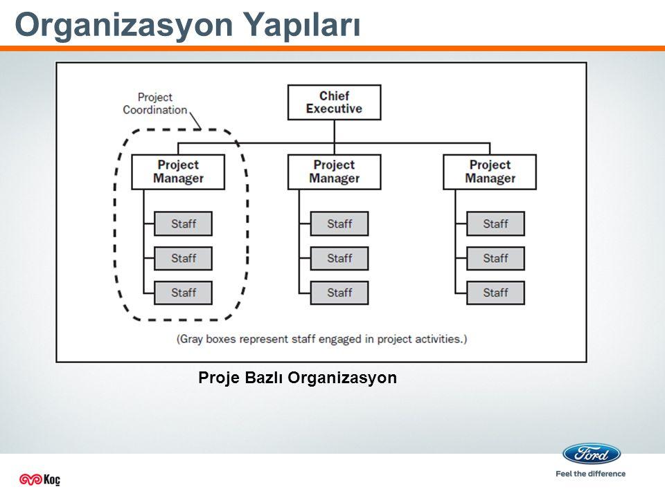 Organizasyon Yapıları Proje Bazlı Organizasyon