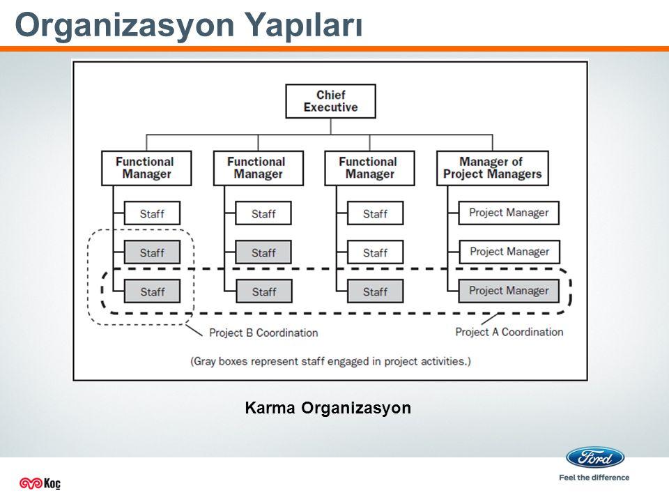 Organizasyon Yapıları Karma Organizasyon