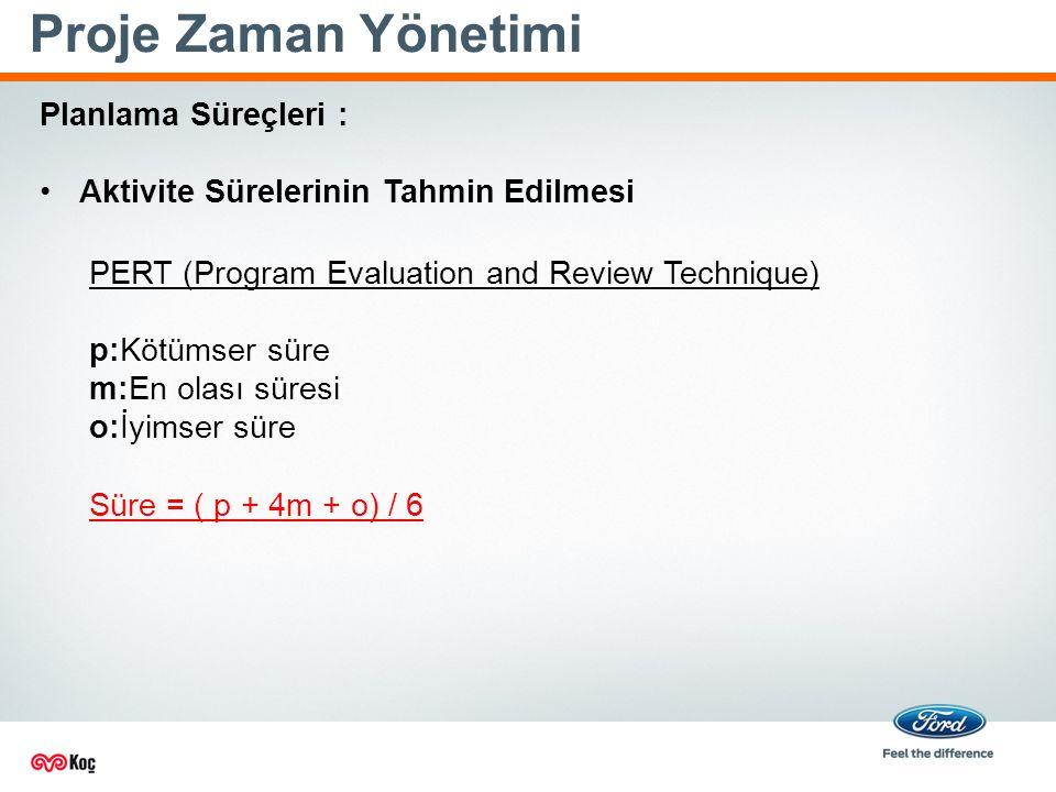 Proje Zaman Yönetimi Planlama Süreçleri : Aktivite Sürelerinin Tahmin Edilmesi PERT (Program Evaluation and Review Technique) p:Kötümser süre m:En olası süresi o:İyimser süre Süre = ( p + 4m + o) / 6