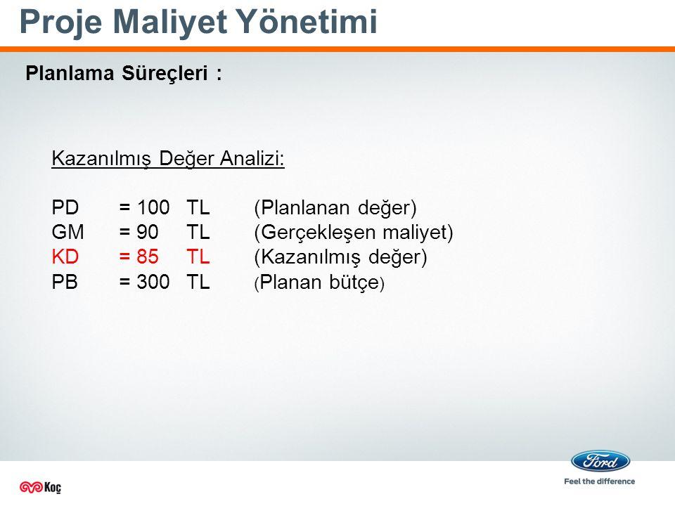 Proje Maliyet Yönetimi Kazanılmış Değer Analizi: PD = 100TL (Planlanan değer) GM = 90 TL(Gerçekleşen maliyet) KD = 85 TL(Kazanılmış değer) PB = 300 TL ( Planan bütçe ) Planlama Süreçleri :