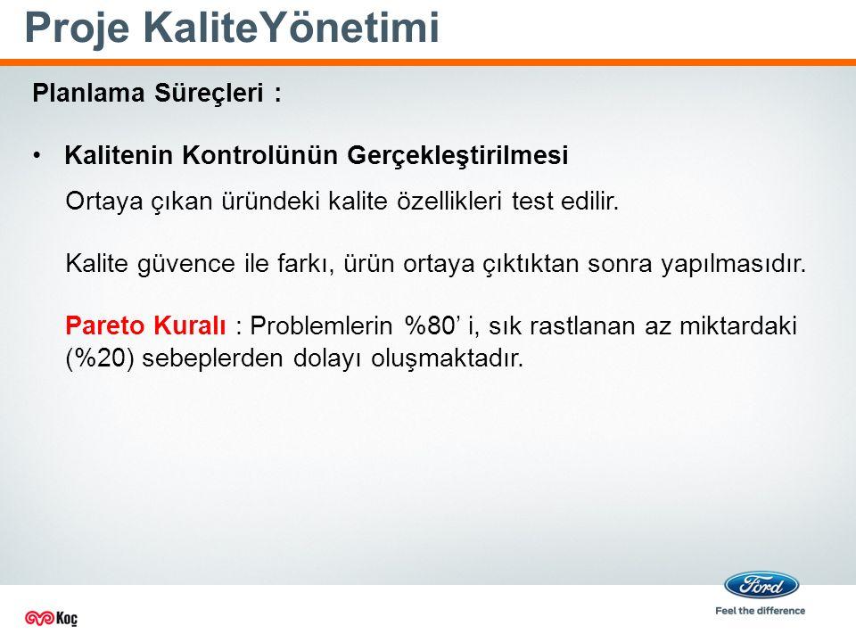 Proje KaliteYönetimi Ortaya çıkan üründeki kalite özellikleri test edilir.