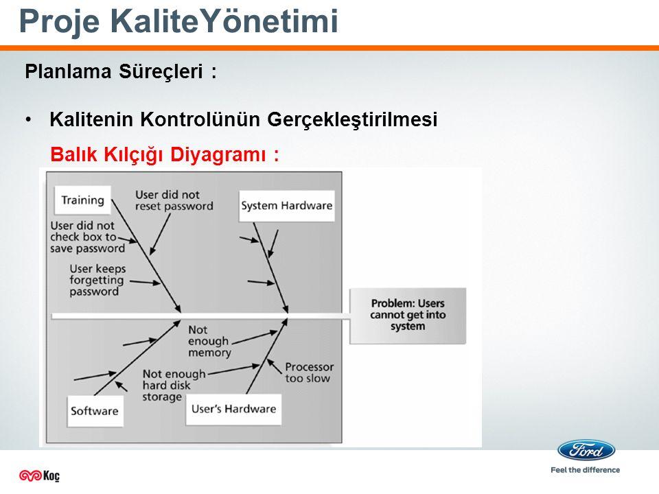 Proje KaliteYönetimi Balık Kılçığı Diyagramı : Planlama Süreçleri : Kalitenin Kontrolünün Gerçekleştirilmesi