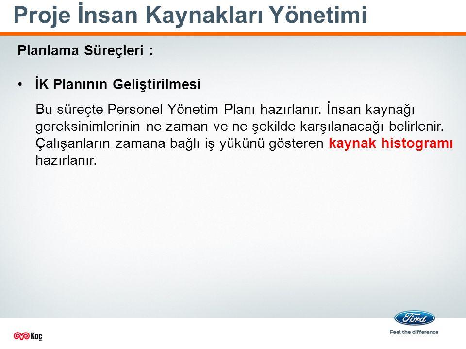 Proje İnsan Kaynakları Yönetimi Bu süreçte Personel Yönetim Planı hazırlanır.