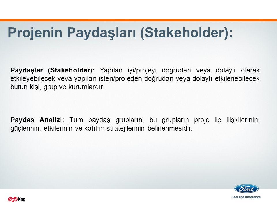 Projenin Paydaşları (Stakeholder): Paydaşlar (Stakeholder): Yapılan işi/projeyi doğrudan veya dolaylı olarak etkileyebilecek veya yapılan işten/projeden doğrudan veya dolaylı etkilenebilecek bütün kişi, grup ve kurumlardır.