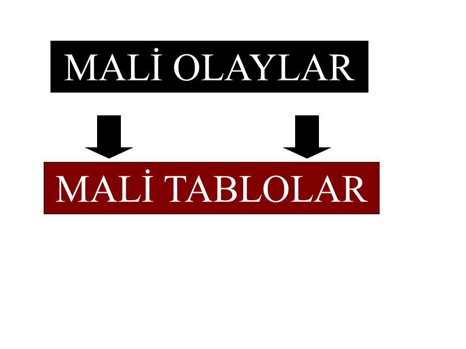 GELİR TABLOSU HESAPLARININ SINIFLANDIRILMASI GELİRGİDER