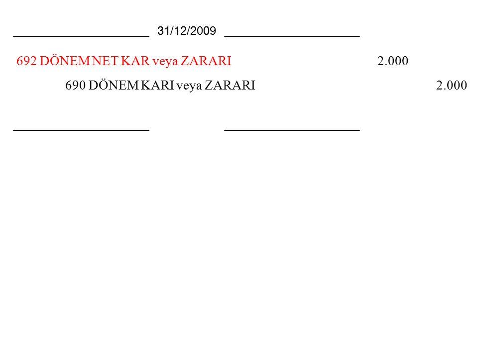 690 DÖNEM KARI veya ZARARI 31/12/2009 2.000 692 DÖNEM NET KAR veya ZARARI2.000