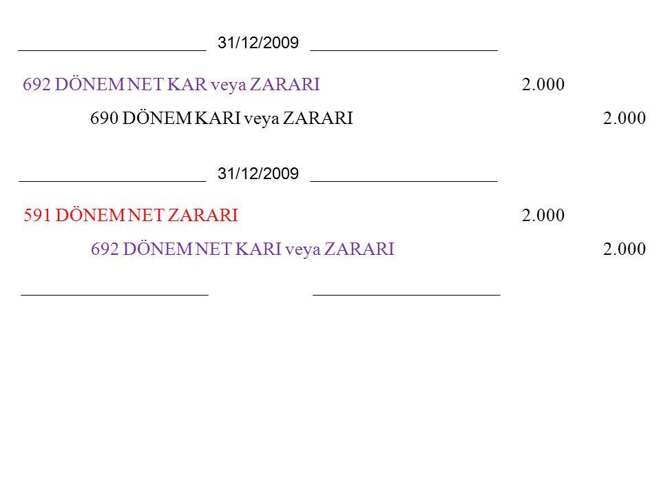 690 DÖNEM KARI veya ZARARI 31/12/2009 2.000 692 DÖNEM NET KAR veya ZARARI2.000 692 DÖNEM NET KARI veya ZARARI 31/12/2009 2.000 591 DÖNEM NET ZARARI2.000