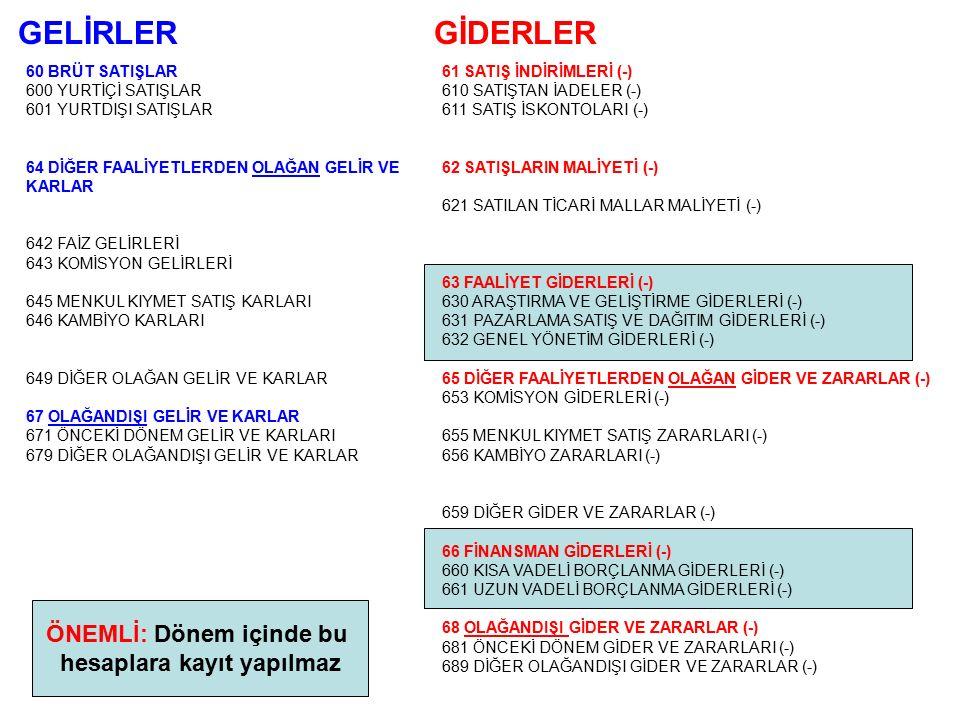 GELİR – GİDER HESAPLARININ K/Z DEVRİ GELİR Hesaplarının K/Z devri : 690 DÖNEM K/ZX X 600 Y.İ.S.