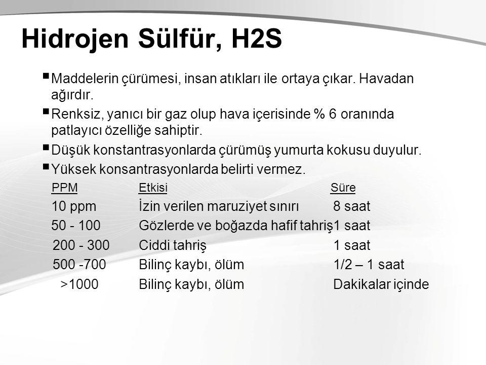Hidrojen Sülfür, H2S  Maddelerin çürümesi, insan atıkları ile ortaya çıkar. Havadan ağırdır.  Renksiz, yanıcı bir gaz olup hava içerisinde % 6 oranı