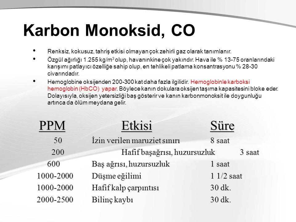 Karbon Monoksid, CO Renksiz, kokusuz, tahriş etkisi olmayan çok zehirli gaz olarak tanımlanır. Özgül ağırlığı 1.255 kg/m 3 olup, havanınkine çok yakın