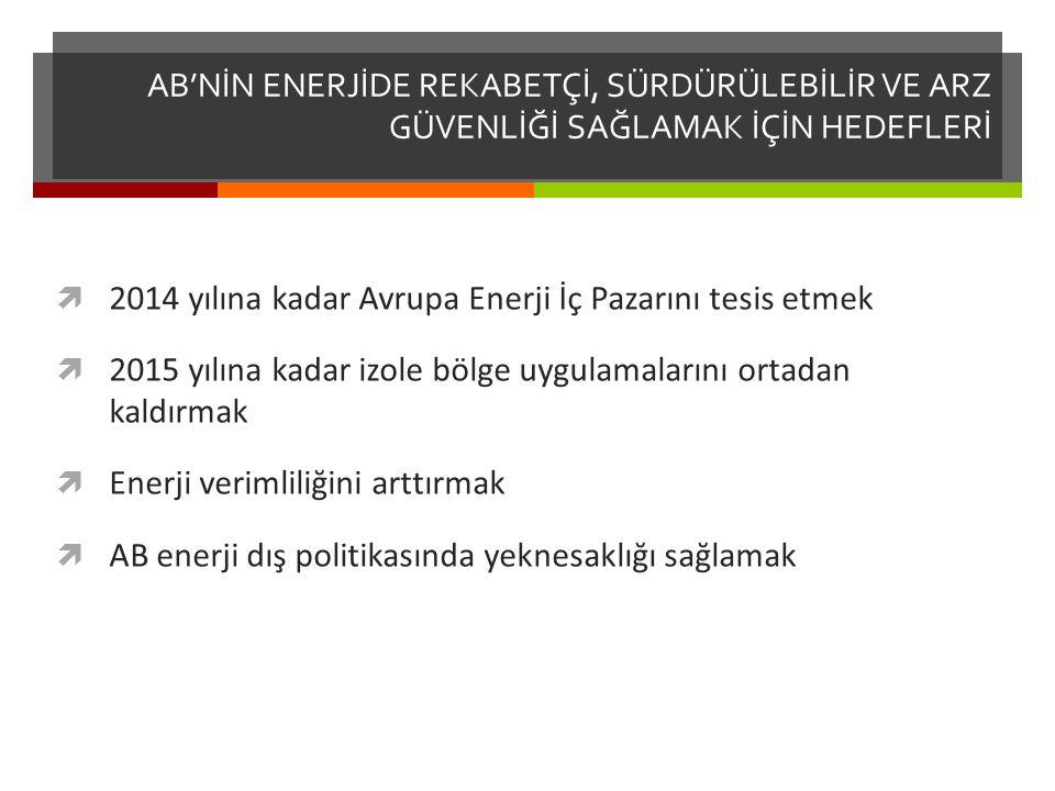 AB'NİN ENERJİDE REKABETÇİ, SÜRDÜRÜLEBİLİR VE ARZ GÜVENLİĞİ SAĞLAMAK İÇİN HEDEFLERİ  2014 yılına kadar Avrupa Enerji İç Pazarını tesis etmek  2015 yılına kadar izole bölge uygulamalarını ortadan kaldırmak  Enerji verimliliğini arttırmak  AB enerji dış politikasında yeknesaklığı sağlamak