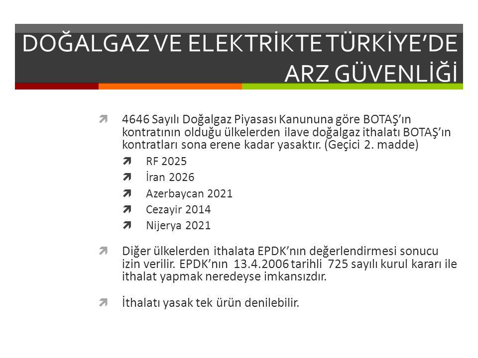 DOĞALGAZ VE ELEKTRİKTE TÜRKİYE'DE ARZ GÜVENLİĞİ  4646 Sayılı Doğalgaz Piyasası Kanununa göre BOTAŞ'ın kontratının olduğu ülkelerden ilave doğalgaz ithalatı BOTAŞ'ın kontratları sona erene kadar yasaktır.