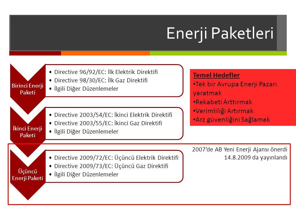 Enerji Paketleri Birinci Enerji Paketi Directive 96/92/EC: İlk Elektrik Direktifi Directive 98/30/EC: İlk Gaz Direktifi İlgili Diğer Düzenlemeler İkinci Enerji Paketi Directive 2003/54/EC: İkinci Elektrik Direktifi Directive 2003/55/EC: İkinci Gaz Direktifi İlgili Diğer Düzenlemeler Üçüncü Enerji Paketi Directive 2009/72/EC: Üçüncü Elektrik Direktifi Directive 2009/73/EC: Üçüncü Gaz Direktifi İlgili Diğer Düzenlemeler Temel Hedefler Tek bir Avrupa Enerji Pazarı yaratmak Rekabeti Arttırmak Verimliliği Artırmak Arz güvenliğini Sağlamak 2007'de AB Yeni Enerji Ajansı önerdi 14.8.2009 da yayınlandı