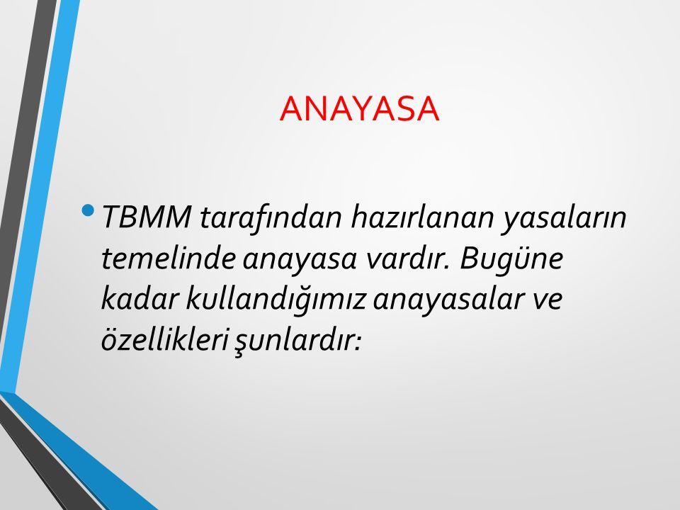 ANAYASA TBMM tarafından hazırlanan yasaların temelinde anayasa vardır.