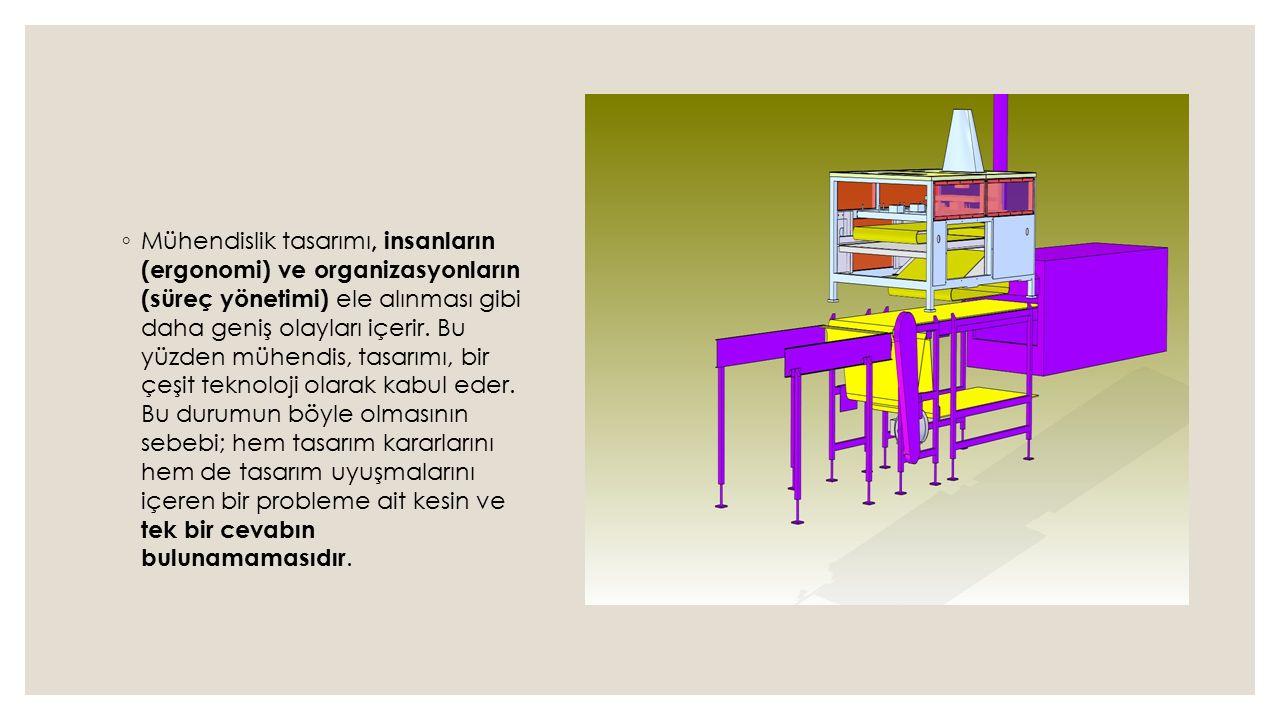 ◦ Mühendislik tasarımı, insanların (ergonomi) ve organizasyonların (süreç yönetimi) ele alınması gibi daha geniş olayları içerir. Bu yüzden mühendis,
