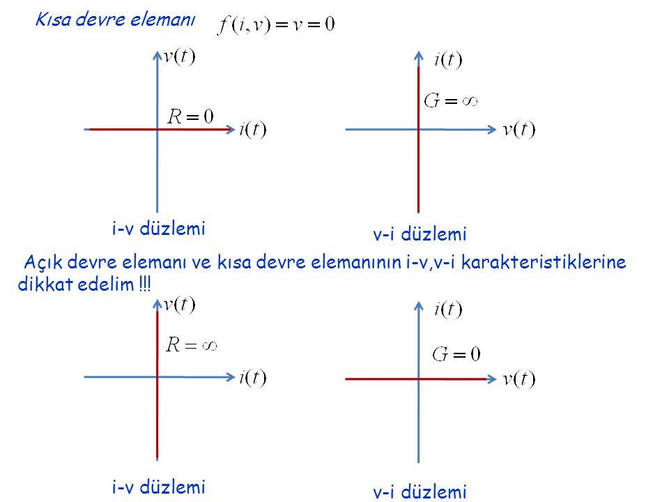 Kısa devre elemanı i-v düzlemi v-i düzlemi Açık devre elemanı ve kısa devre elemanının i-v,v-i karakteristiklerine dikkat edelim !!.