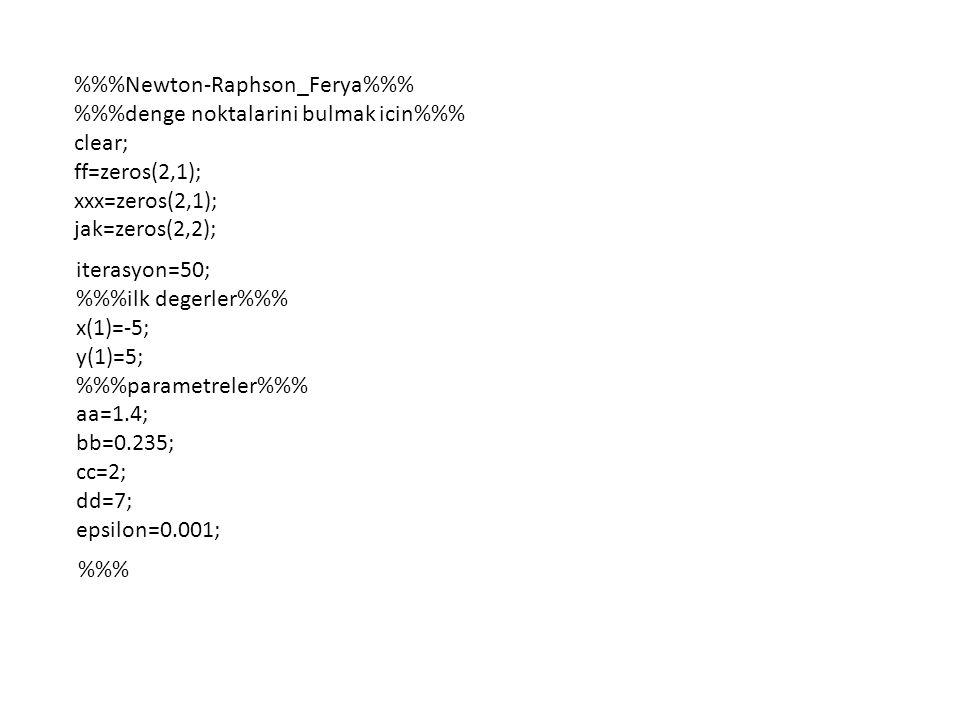 iterasyon=50; %%ilk degerler%% x(1)=-5; y(1)=5; %%parametreler%% aa=1.4; bb=0.235; cc=2; dd=7; epsilon=0.001; %%Newton-Raphson_Ferya%% %%denge noktalarini bulmak icin%% clear; ff=zeros(2,1); xxx=zeros(2,1); jak=zeros(2,2); %%