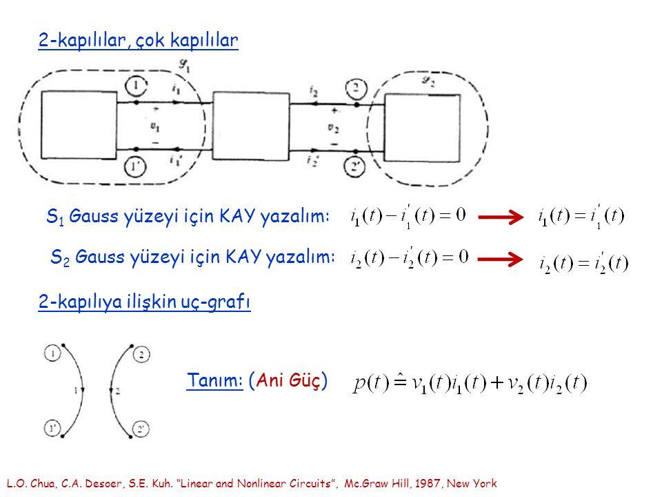 2-kapılılar, çok kapılılar S 1 Gauss yüzeyi için KAY yazalım: S 2 Gauss yüzeyi için KAY yazalım: 2-kapılıya ilişkin uç-grafı Tanım: (Ani Güç) L.O.