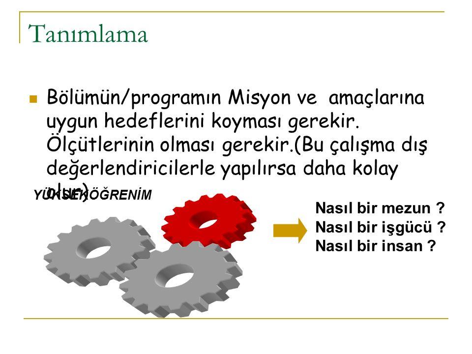 Tanımlama Bölümün/programın Misyon ve amaçlarına uygun hedeflerini koyması gerekir.