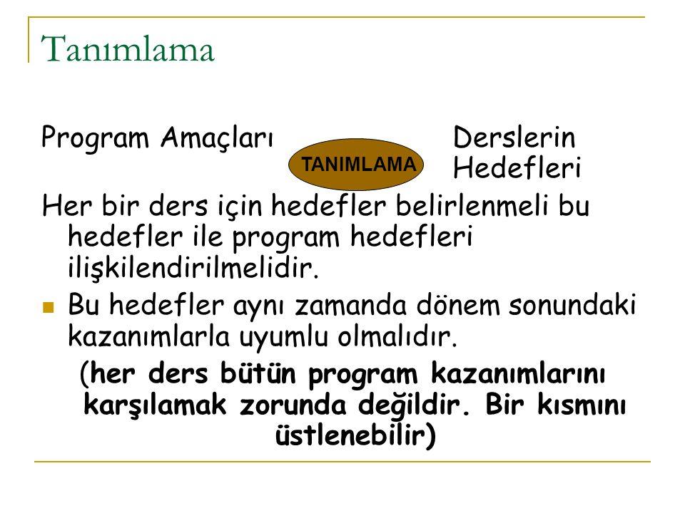 Tanımlama Program Amaçları Derslerin Hedefleri Her bir ders için hedefler belirlenmeli bu hedefler ile program hedefleri ilişkilendirilmelidir.