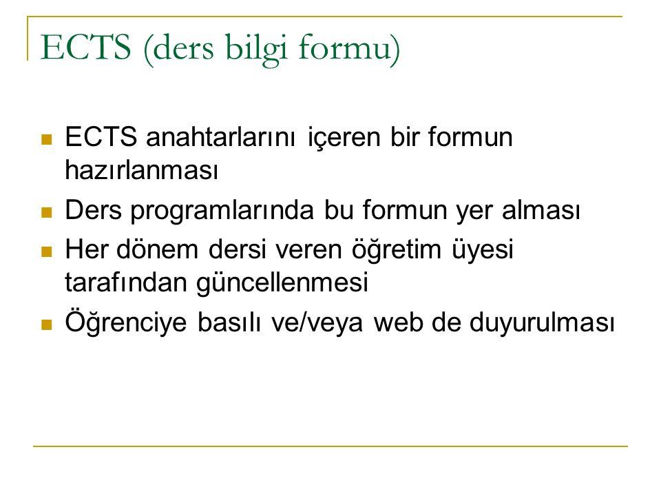 ECTS (ders bilgi formu) ECTS anahtarlarını içeren bir formun hazırlanması Ders programlarında bu formun yer alması Her dönem dersi veren öğretim üyesi tarafından güncellenmesi Öğrenciye basılı ve/veya web de duyurulması