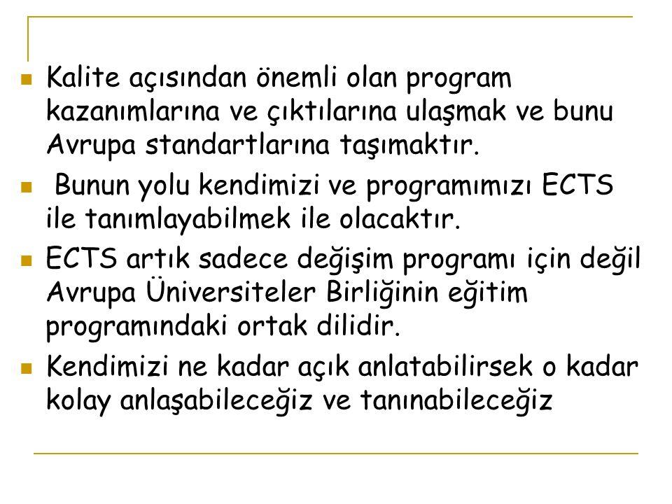 Kalite açısından önemli olan program kazanımlarına ve çıktılarına ulaşmak ve bunu Avrupa standartlarına taşımaktır.