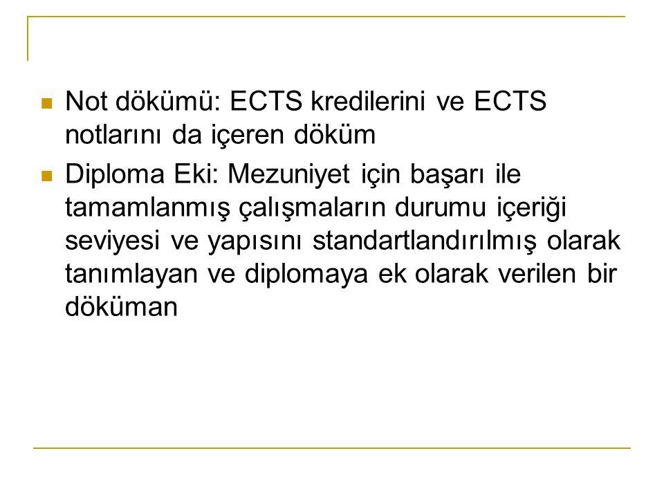 Not dökümü: ECTS kredilerini ve ECTS notlarını da içeren döküm Diploma Eki: Mezuniyet için başarı ile tamamlanmış çalışmaların durumu içeriği seviyesi