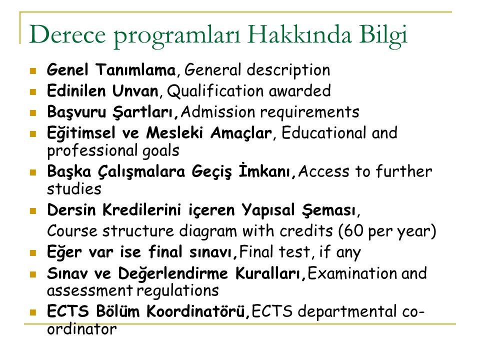Derece programları Hakkında Bilgi Genel Tanımlama, General description Edinilen Unvan, Qualification awarded Başvuru Şartları,Admission requirements Eğitimsel ve Mesleki Amaçlar, Educational and professional goals Başka Çalışmalara Geçiş İmkanı,Access to further studies Dersin Kredilerini içeren Yapısal Şeması, Course structure diagram with credits (60 per year) Eğer var ise final sınavı,Final test, if any Sınav ve Değerlendirme Kuralları,Examination and assessment regulations ECTS Bölüm Koordinatörü,ECTS departmental co- ordinator